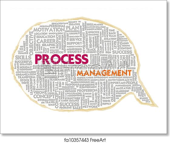texture management system