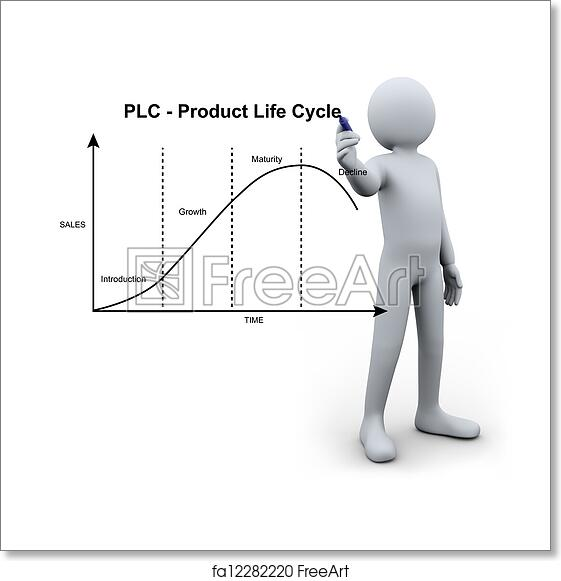 Free Art Print Of 3d Person Writing Product Life Cycle 3d