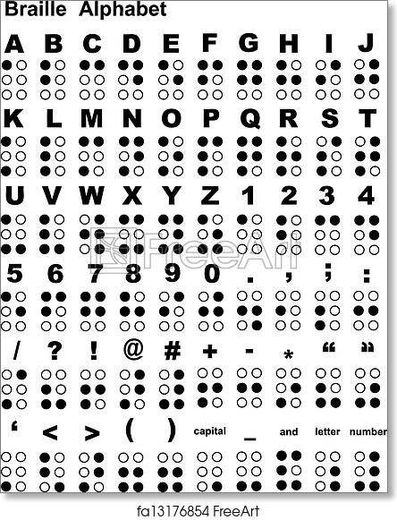 picture about Printable Braille Alphabet named Free of charge artwork print of Braille Alphabet