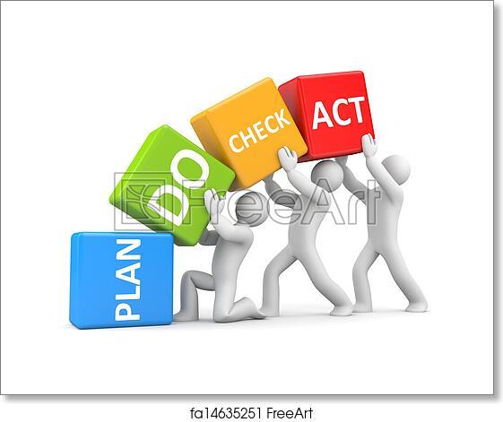 Free art print of Plan Do Check Act metaphor