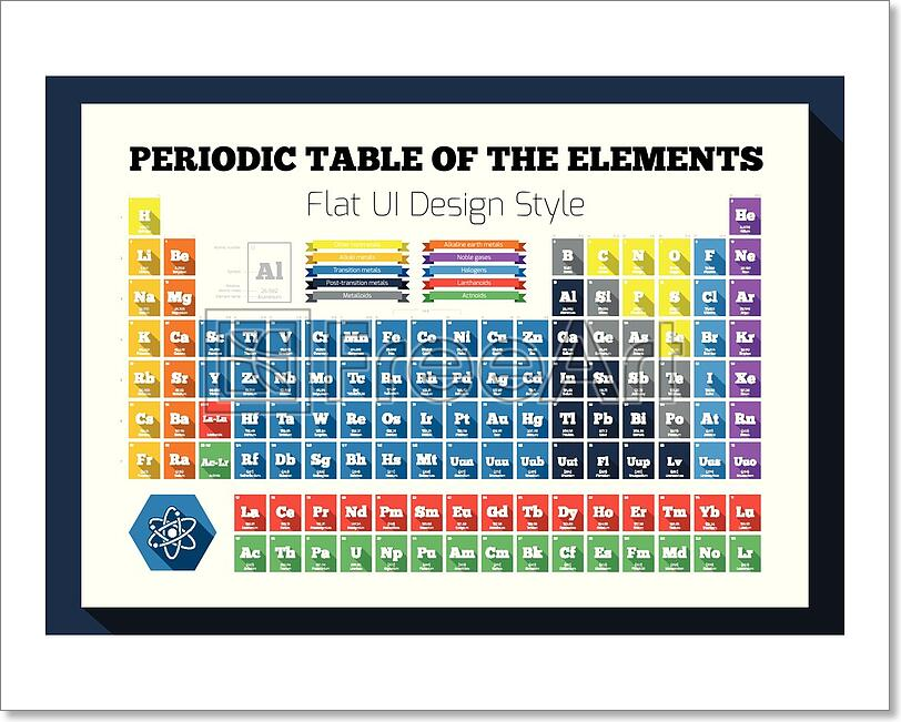 Flat periodic table of the chemical art print home decor wall art periodic table of the chemical elements in the flat design style urtaz Choice Image