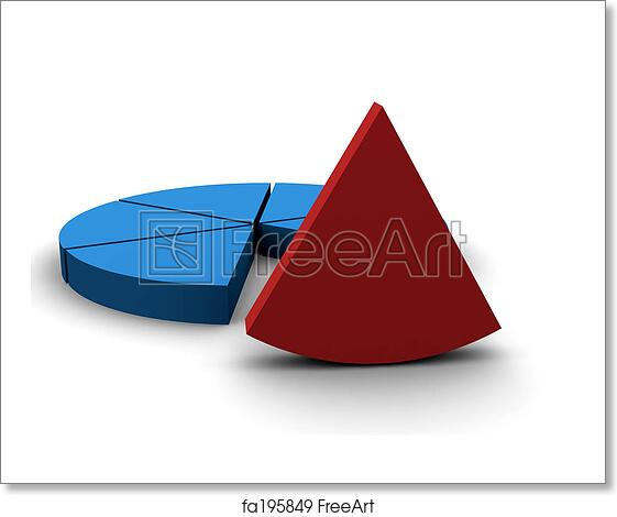 Free Art Print Of Pie Chart A Single Piece Stick Out From The Rest