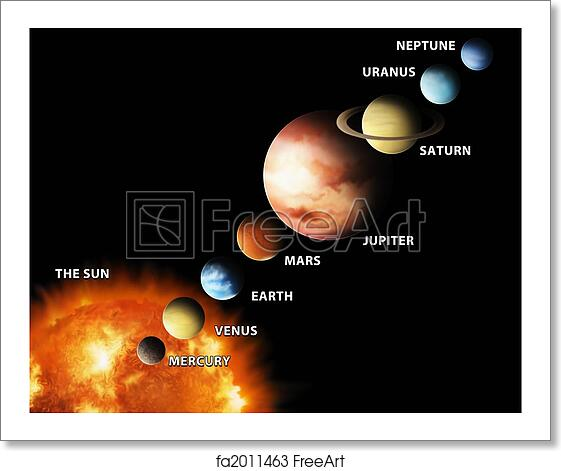 Free art print of Planets Of Our Solar System. An ...