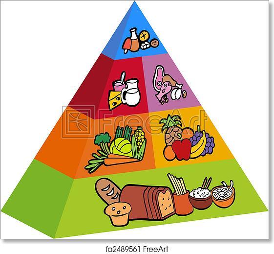 free art print of 3d food pyramid items 3d food pyramid