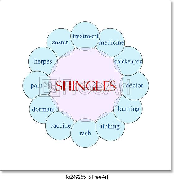 shingles concept circular diagram in pink and blue with great terms such as  treatment, vaccine, rash and more