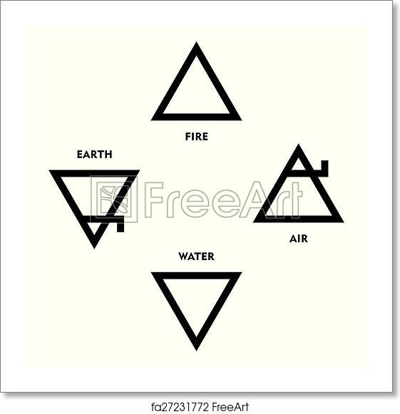 Free Art Print Of Classical Alchemy Element Symbols Classical Four