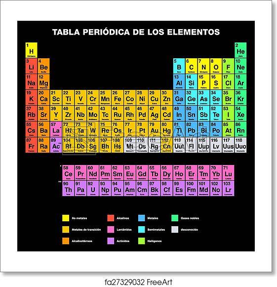Free art print of periodic table spanish periodic table of the free art print of periodic table spanish urtaz Image collections