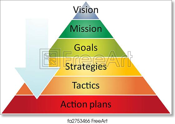 Free Art Print Of Strategy Pyramid Management Diagram