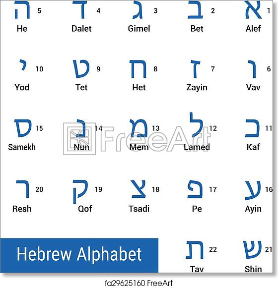 image relating to Free Printable Hebrew Alphabet known as No cost artwork print of Hebrew alphabet