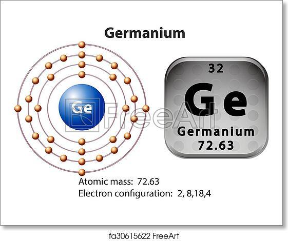 Free Art Print Of Symbol And Electron Diagram For Germanium Symbol