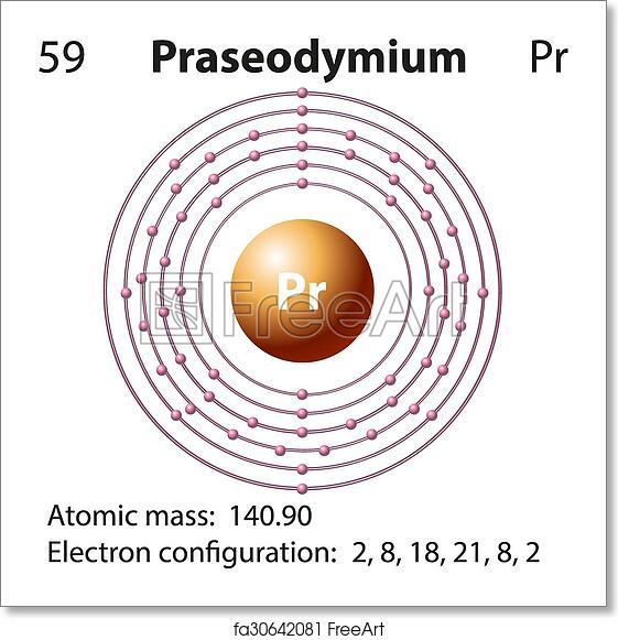 Free Art Print Of Symbol And Electron Diagram For Praseodymium