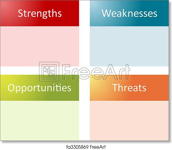 swot analysis of kwik fits Why swot analysis is needed the swot analysis is your key to setting up a stable organization the s stands for strength, the w stands for weaknesses, the o stands for opportunities while the t stands for threats.