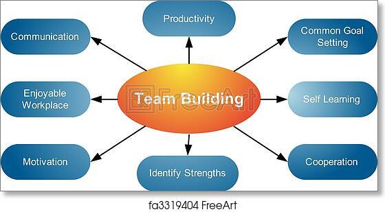Free Art Print Of Team Building Business Diagram  Team