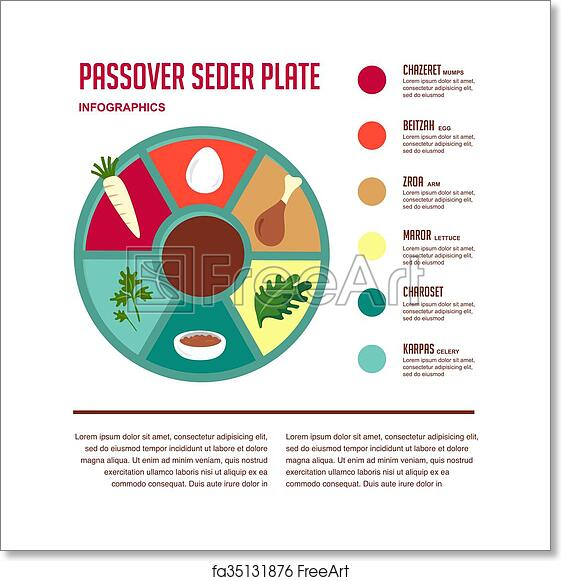 Creative Passover Seder Ideas For Adults