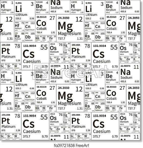 graphic about Periodic Table Printable Black and White known as Totally free artwork print of Chemical components versus periodic desk, black and white seamless practice