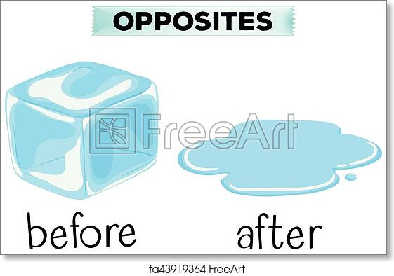 Free art print of Opposite words for before and after