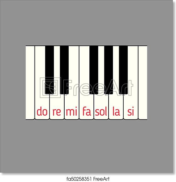 image relating to Printable Piano Keyboard named No cost artwork print of Piano keyboard greatest feeling with notes