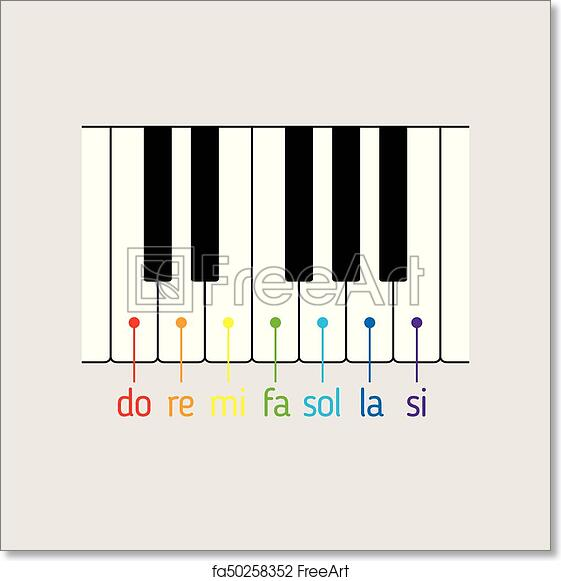 graphic relating to Piano Keyboard Printable named No cost artwork print of Piano keyboard final look at with notes