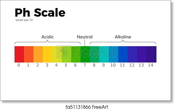 Free art print of The pH scale. The pH scale Universal ...