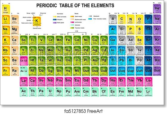 image about Printable Elements known as Free of charge artwork print of Periodic Desk of the Variables