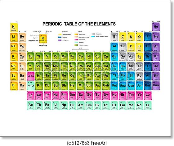 Free art print of periodic table of the elements periodic table free art print of periodic table of the elements urtaz Images