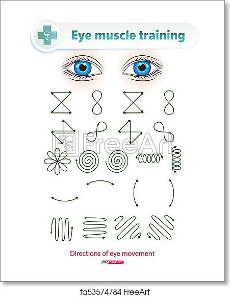 Free art print of Eye Muscle Training