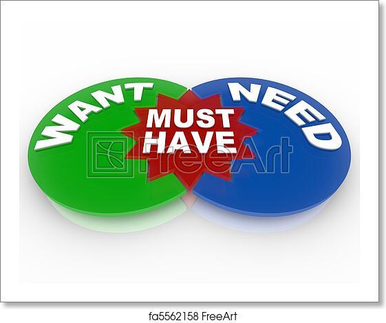 free art print of want need must have - venn diagram. a venn diagram