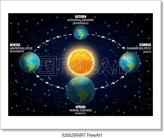 Free Art Print Of Vector Diagram Illustrating Earth Seasons