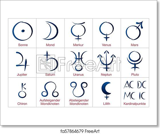 Planets In Astrology
