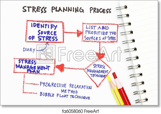 Free Art Print Of Stress Management Stress Management Abstract With