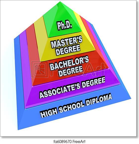 college degree levels