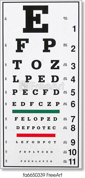 Free Art Print Of Eye Chart A Typical Eye Chart For Measuring