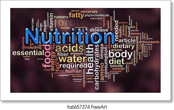 free art print of wordcloud of nutrition wordcloud representing
