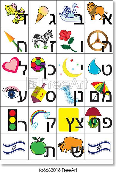 picture relating to Free Printable Hebrew Alphabet identified as Absolutely free artwork print of Hebrew alphabet