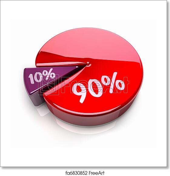 Free Art Print Of Pie Chart 90 10 Percent Pink And Red Pie Chart