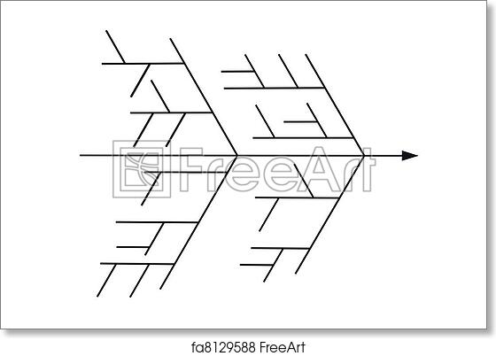 free art print of fishbone diagram  cause and effect diagram  the tool for solving problems